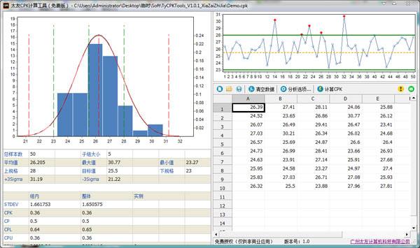 太友CPK计算工具 V1.0.1 绿色版